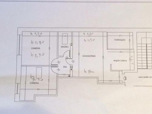 Lavoro Da Casa Sesto San Giovanni - Lavoro - Casa - Sesto San Giovanni, Lombardia, Offerte lavoro