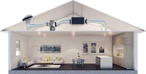 Impianto climatizzazione canalizzato quanto costa - Impianto tv casa ...